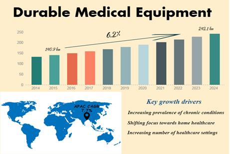 durable-medical-equipment-dme-market.png