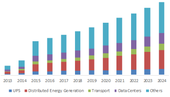flywheel-energy-storage-market.png