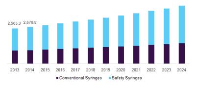 us-disposable-syringes-market.png