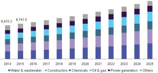 us-industrial-pumps-market.png
