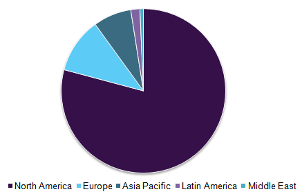 global-craniomaxillofacial-devices-market.png