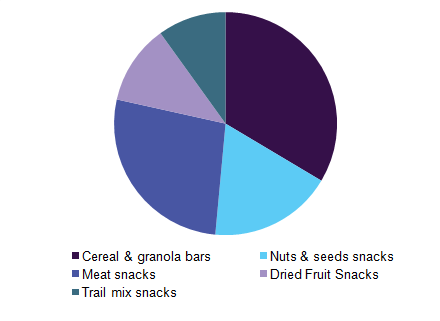 global-healthy-food-market.png