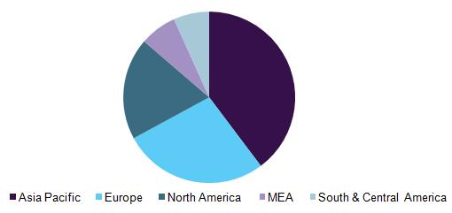 global-vanillin-market.png