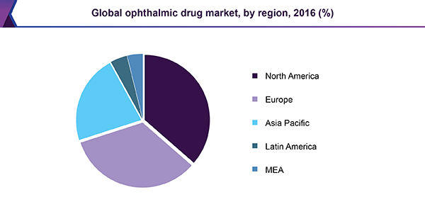 global-ophthalmic-therapeutics-drug-market.png
