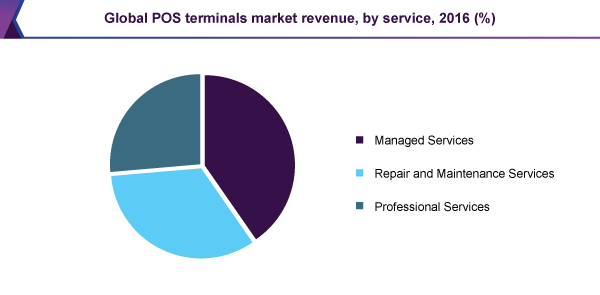 global-pos-terminal-market.png