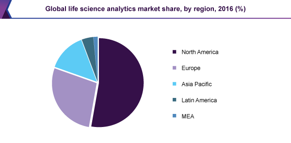 global-life-science-analytics-market.png