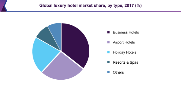 global-luxury-hotel-market.png