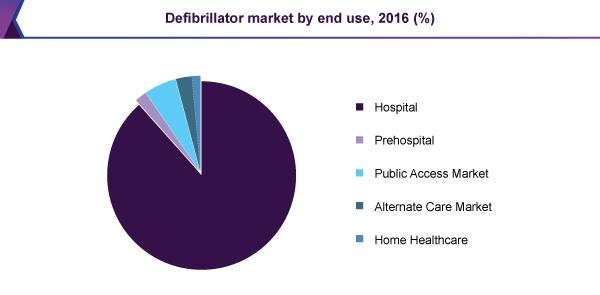 defibrillator-market.png