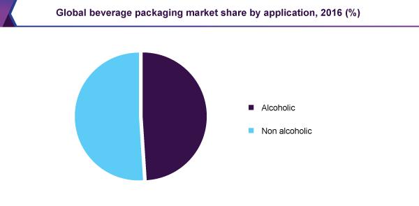 global-beverage-packaging-market.png