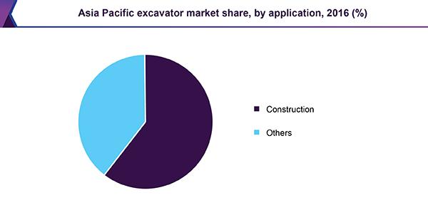 asia-pacific-excavator-market.png