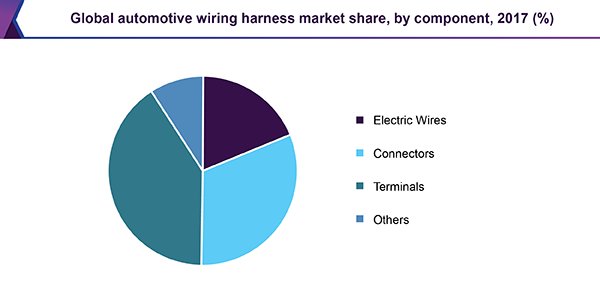 global-automotive-wiring-harness-market.png