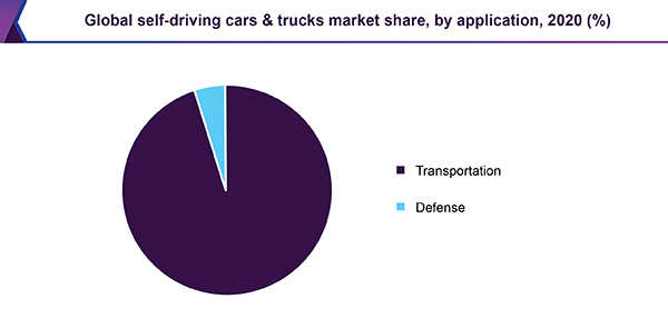 global-self-driving-cars-trucks-market.png