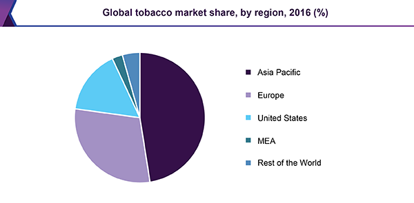 global-tobacco-market-share.png