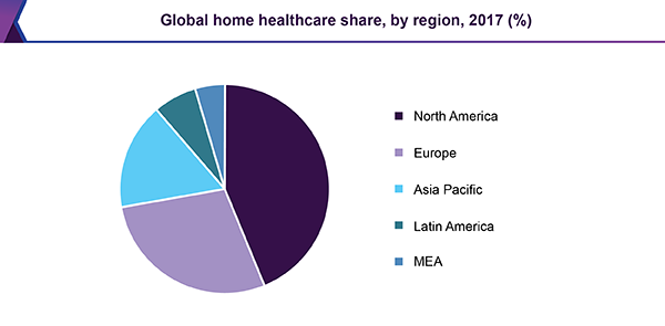 global-home-healthcare.png