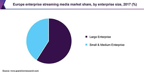 europe-enterprise-streaming-media-market.png